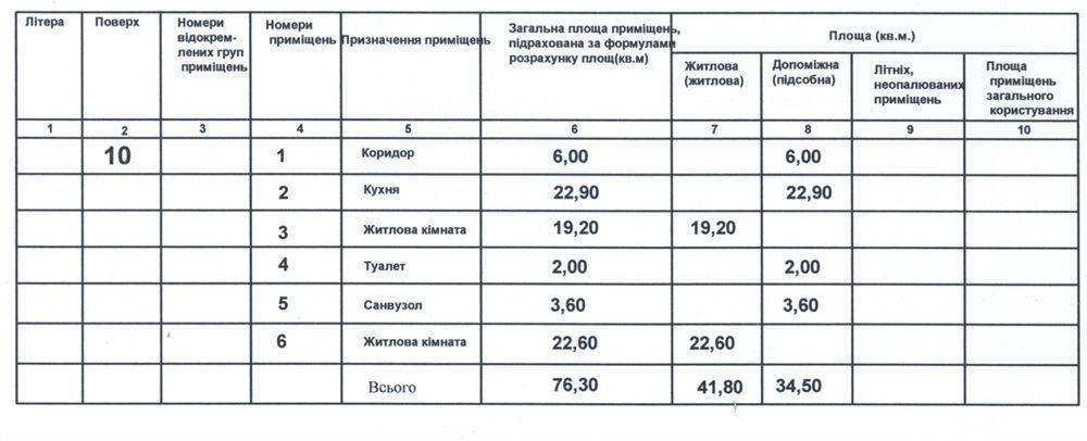 Замарстинівська, Галицький район
